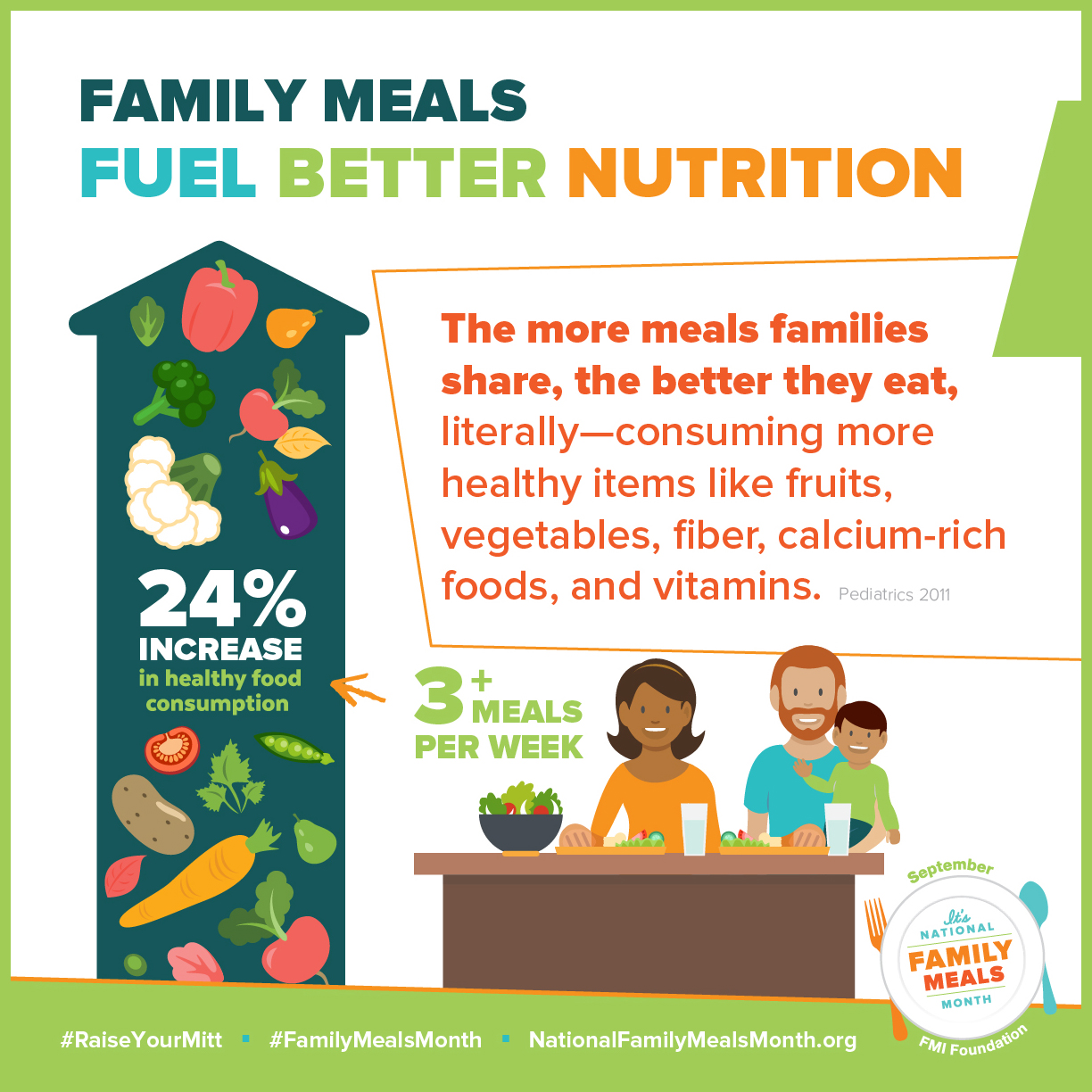 family-meals-fuel-better-nutrition