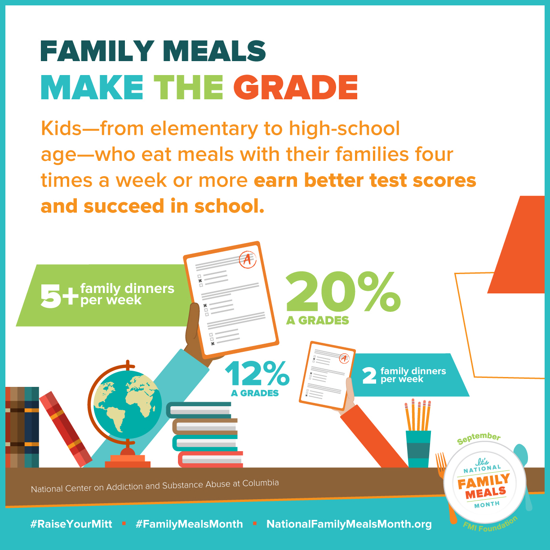 family-meals-grades
